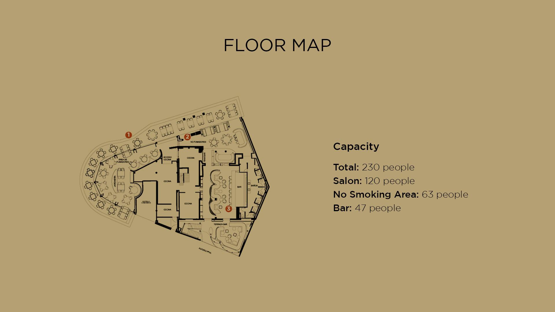 Harrys Floor Map Masaryk