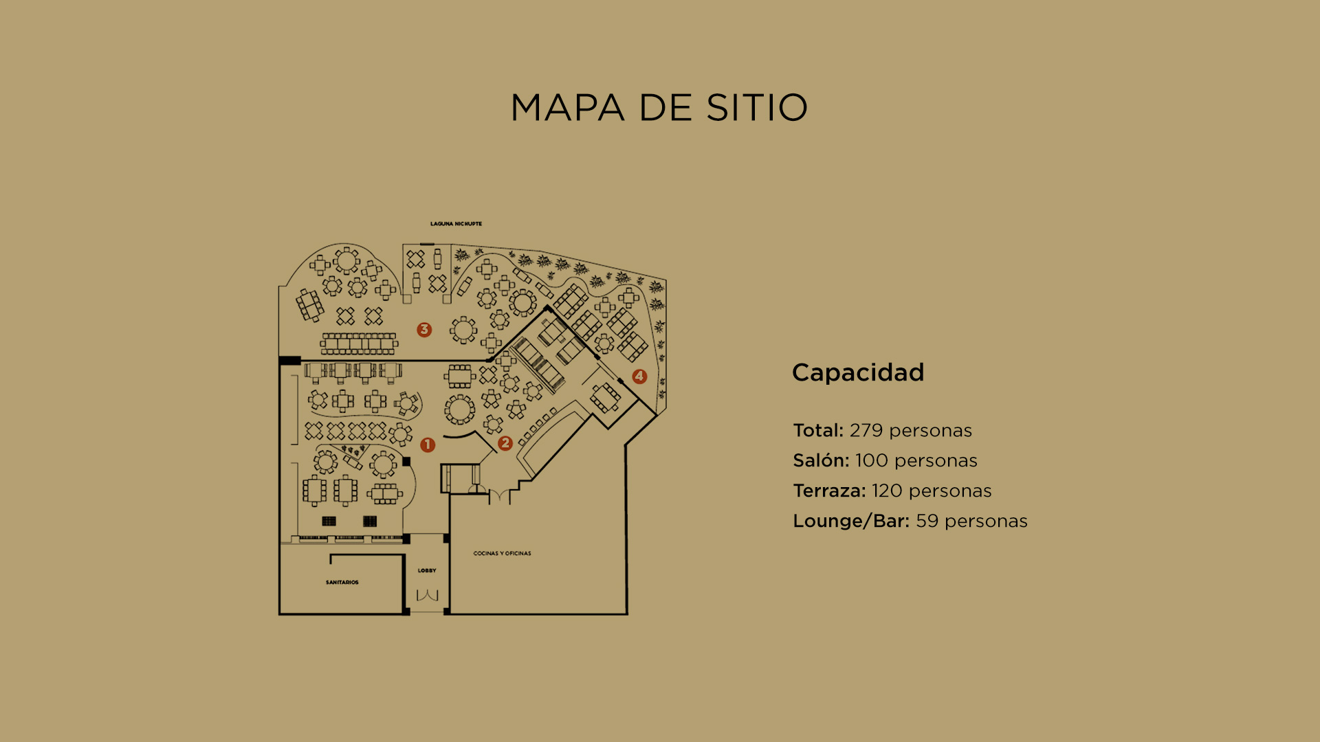Harrys Mapa 1920x1080 Cancun